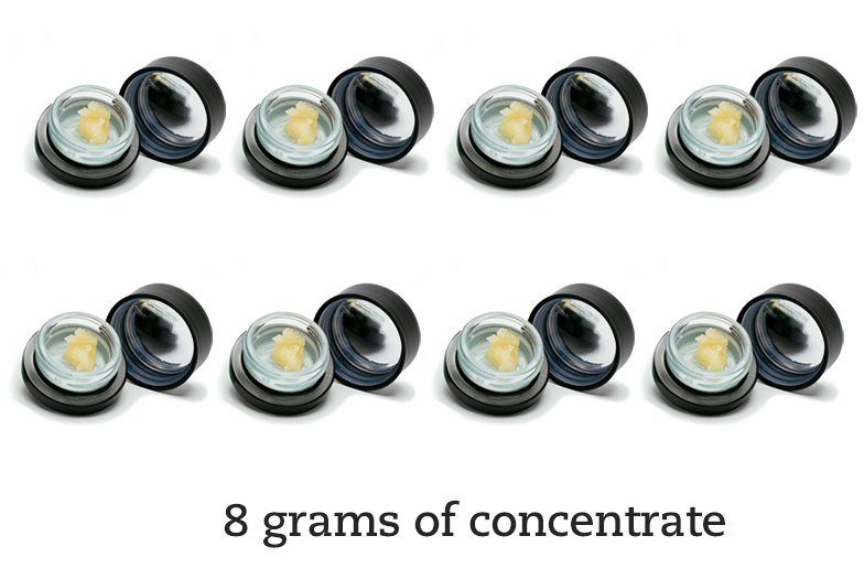 8 grams cannabis concentrates