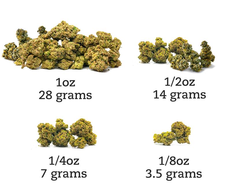 1 ounce, 1/2 ounce, 1/4 ounce, 1/8 ounce marijuana