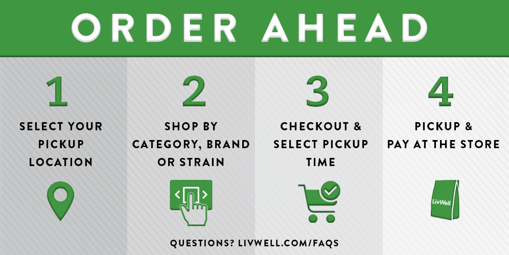 Order Ahead Steps